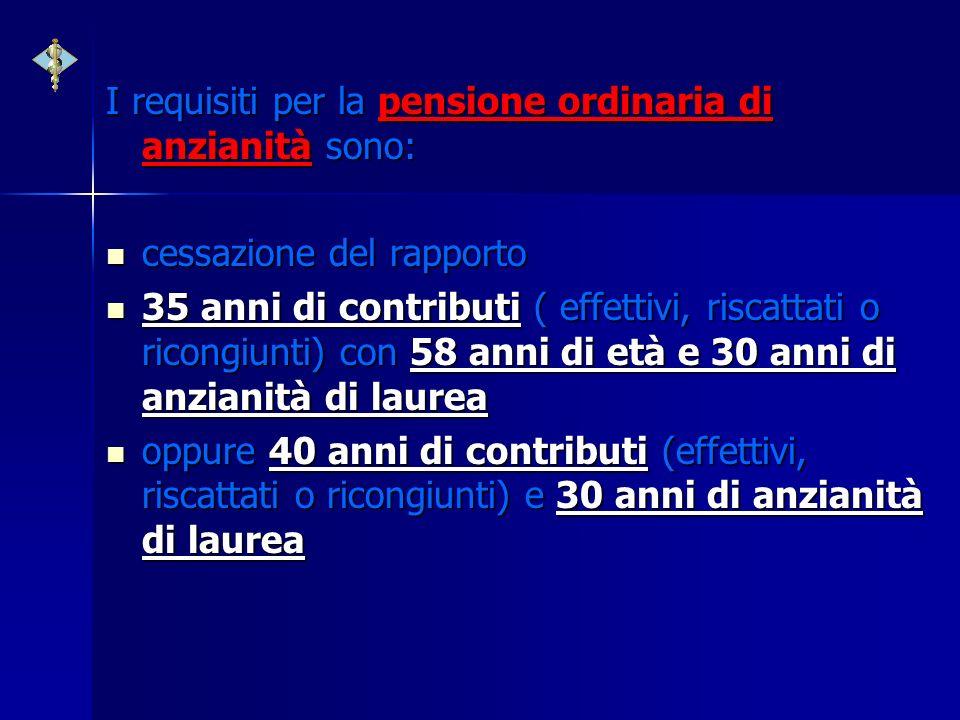 I requisiti per la pensione ordinaria di anzianità sono: cessazione del rapporto cessazione del rapporto 35 anni di contributi ( effettivi, riscattati