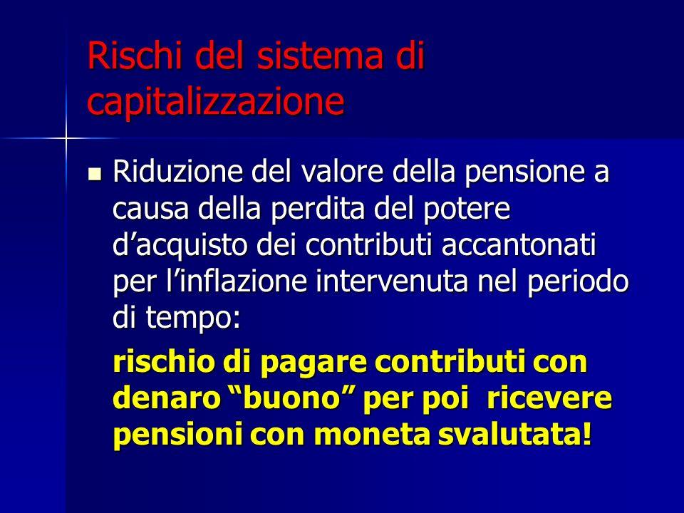 Rischi del sistema di capitalizzazione Riduzione del valore della pensione a causa della perdita del potere dacquisto dei contributi accantonati per l