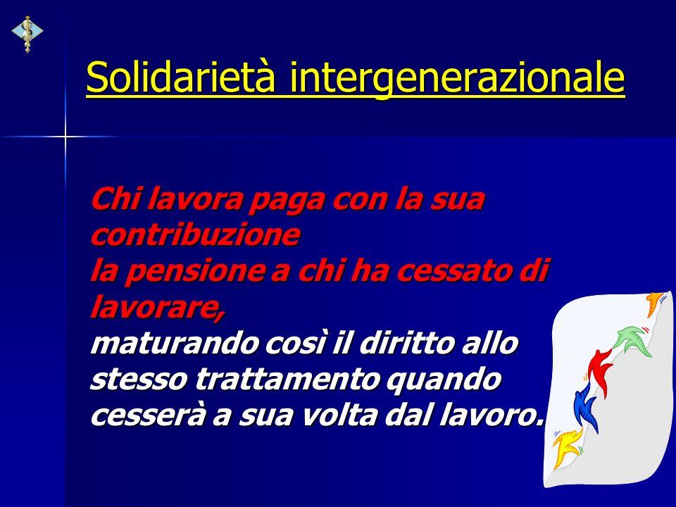 Solidarietà intergenerazionale Chi lavora paga con la sua contribuzione la pensione a chi ha cessato di lavorare, maturando così il diritto allo stess
