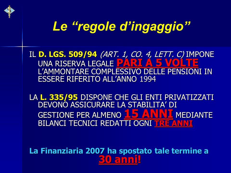Le regole dingaggio IL D. LGS. 509/94 (ART. 1, CO. 4, LETT. C) IMPONE UNA RISERVA LEGALE PARI A 5 VOLTE LAMMONTARE COMPLESSIVO DELLE PENSIONI IN ESSER