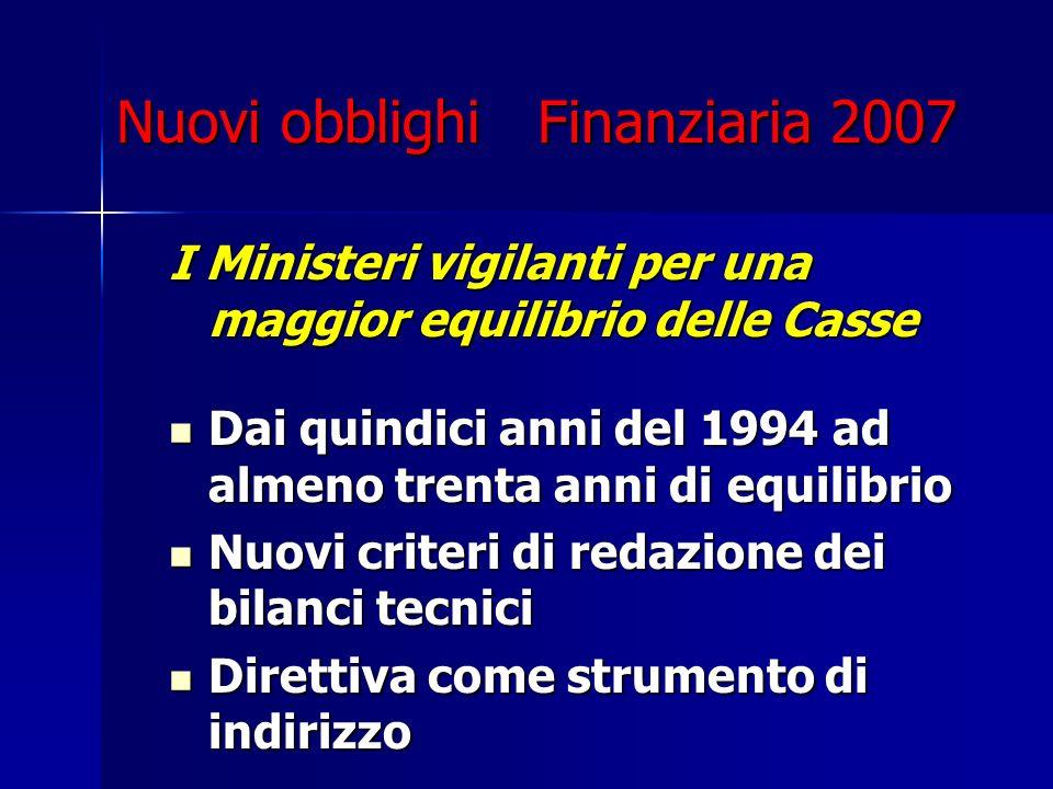 Nuovi obblighi Finanziaria 2007 I Ministeri vigilanti per una maggior equilibrio delle Casse Dai quindici anni del 1994 ad almeno trenta anni di equil