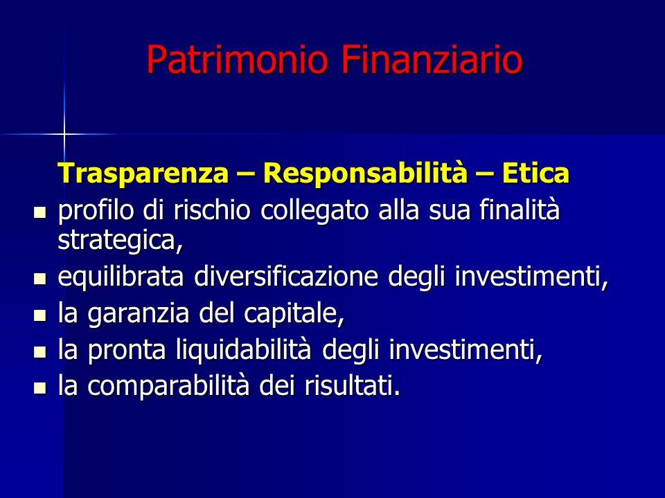 Patrimonio Finanziario Trasparenza – Responsabilità – Etica profilo di rischio collegato alla sua finalità strategica, profilo di rischio collegato al