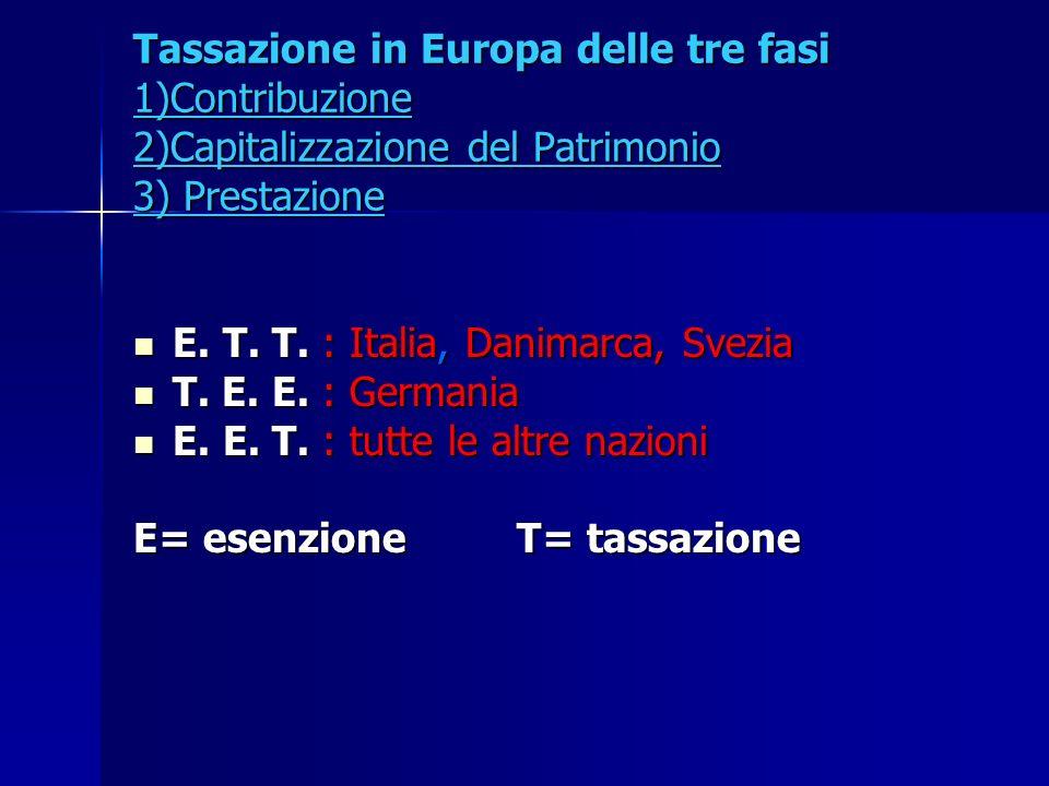 Tassazione in Europa delle tre fasi 1)Contribuzione 2)Capitalizzazione del Patrimonio 3) Prestazione E. T. T. : Italia, Danimarca, Svezia E. T. T. : I