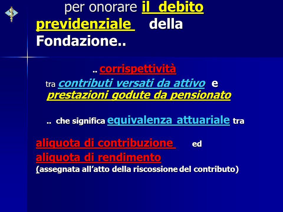per onorare il debito previdenziale della Fondazione.... corrispettività tra contributi versati da attivo e prestazioni godute da pensionato tra contr