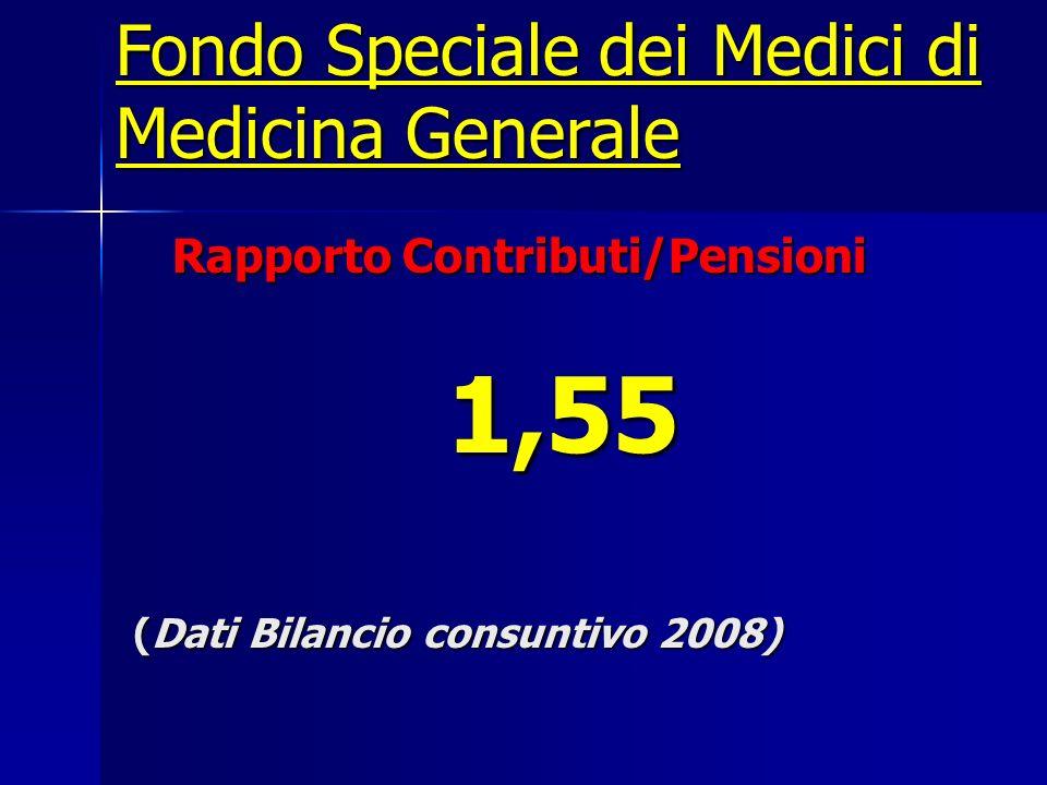 Rapporto Contributi/Pensioni 1,55 (Dati Bilancio consuntivo 2008) Fondo Speciale dei Medici di Medicina Generale