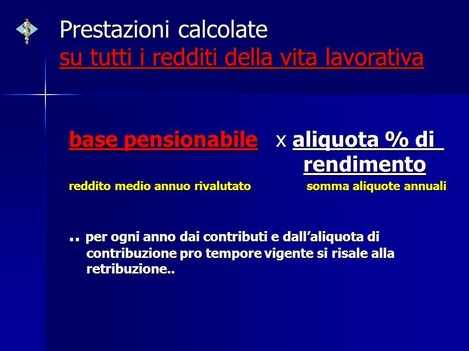 Prestazioni calcolate su tutti i redditi della vita lavorativa base pensionabile x aliquota % di rendimento reddito medio annuo rivalutato somma aliqu