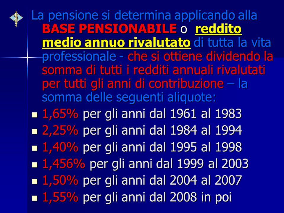 La pensione si determina applicando alla BASE PENSIONABILE o reddito medio annuo rivalutato di tutta la vita professionale - che si ottiene dividendo