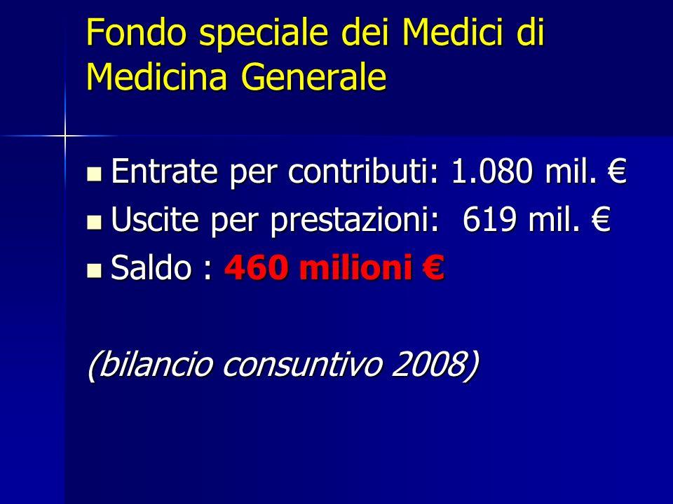 Fondo speciale dei Medici di Medicina Generale Entrate per contributi: 1.080 mil. Entrate per contributi: 1.080 mil. Uscite per prestazioni: 619 mil.