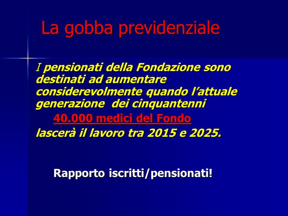 La gobba previdenziale I pensionati della Fondazione sono destinati ad aumentare considerevolmente quando lattuale generazione dei cinquantenni 40.000