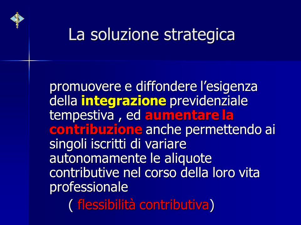 La soluzione strategica promuovere e diffondere lesigenza della integrazione previdenziale tempestiva, ed aumentare la contribuzione anche permettendo