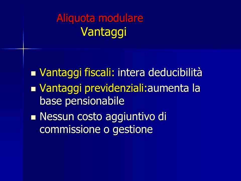 Aliquota modulare Vantaggi Vantaggi fiscali: intera deducibilità Vantaggi fiscali: intera deducibilità Vantaggi previdenziali:aumenta la base pensiona