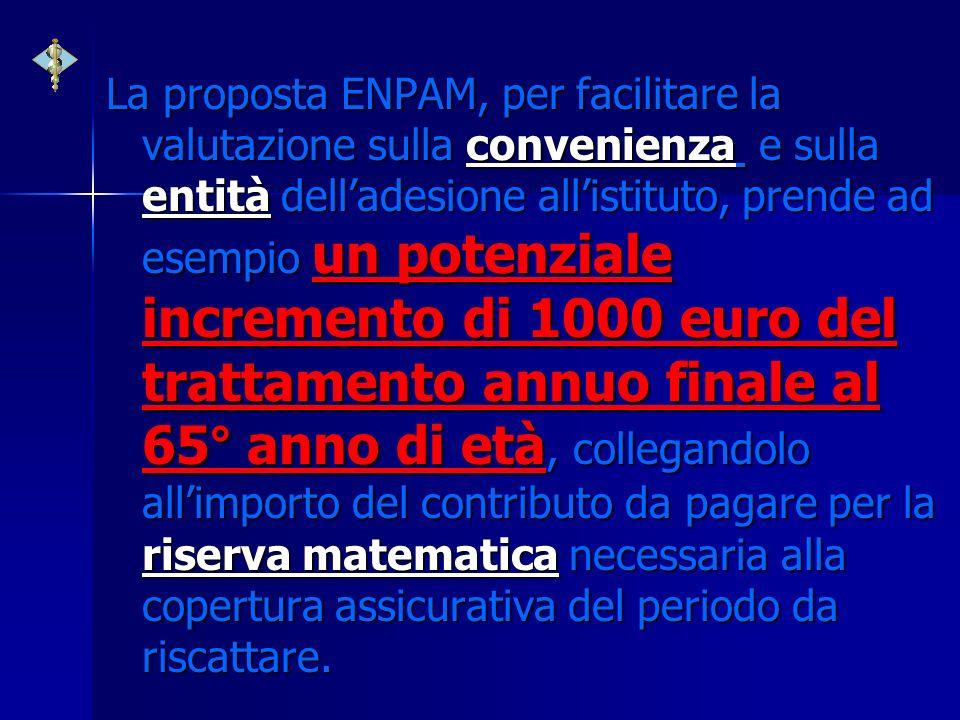 La proposta ENPAM, per facilitare la valutazione sulla convenienza e sulla entità delladesione allistituto, prende ad esempio un potenziale incremento