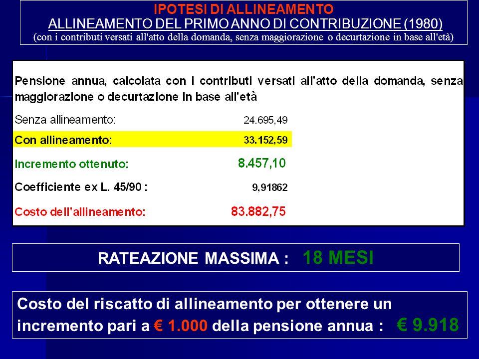 (con i contributi versati all'atto della domanda, senza maggiorazione o decurtazione in base all'età) Costo del riscatto di allineamento per ottenere