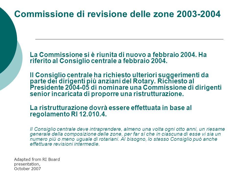 Adapted from RI Board presentation, October 2007 La Commissione si è riunita di nuovo a febbraio 2004. Ha riferito al Consiglio centrale a febbraio 20