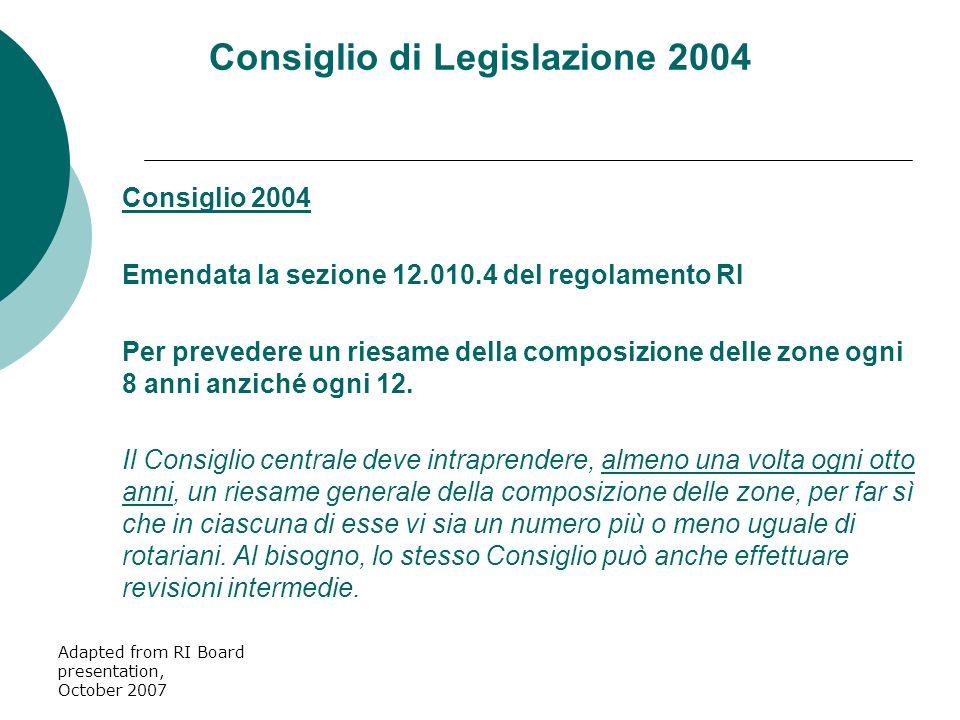 Adapted from RI Board presentation, October 2007 Consiglio 2004 Emendata la sezione 12.010.4 del regolamento RI Per prevedere un riesame della composizione delle zone ogni 8 anni anziché ogni 12.