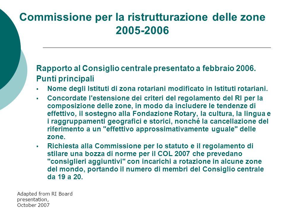 Adapted from RI Board presentation, October 2007 Rapporto al Consiglio centrale presentato a febbraio 2006.