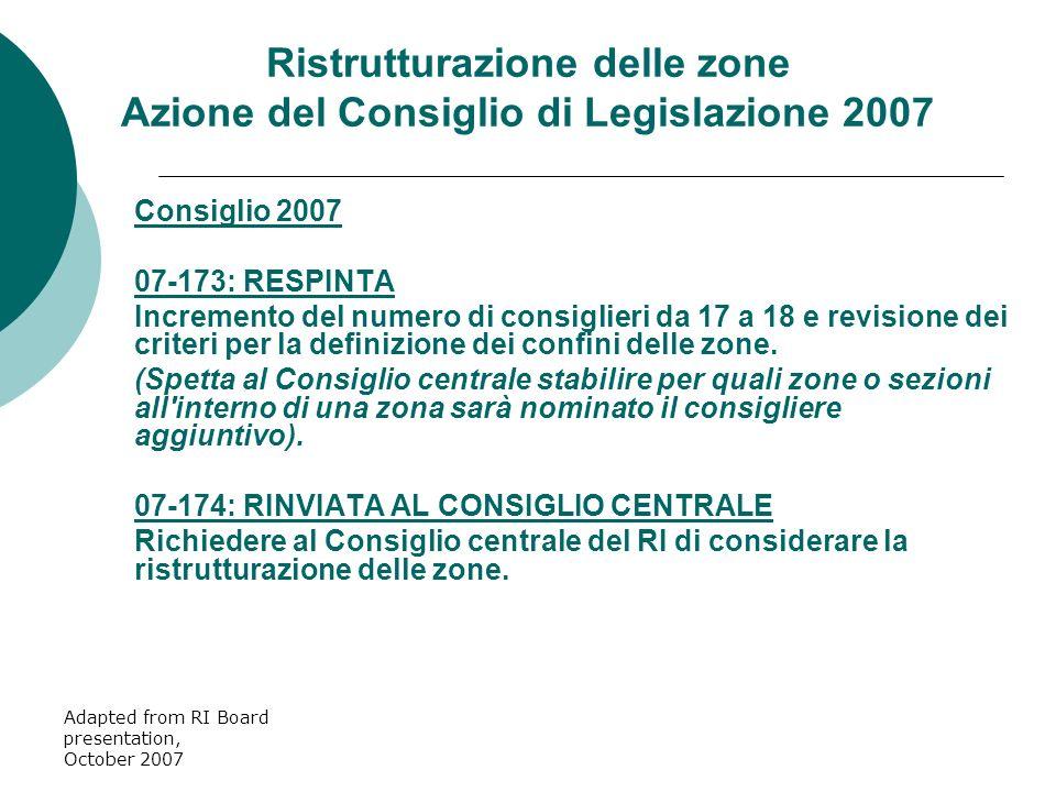 Adapted from RI Board presentation, October 2007 Consiglio 2007 07-173: RESPINTA Incremento del numero di consiglieri da 17 a 18 e revisione dei criteri per la definizione dei confini delle zone.
