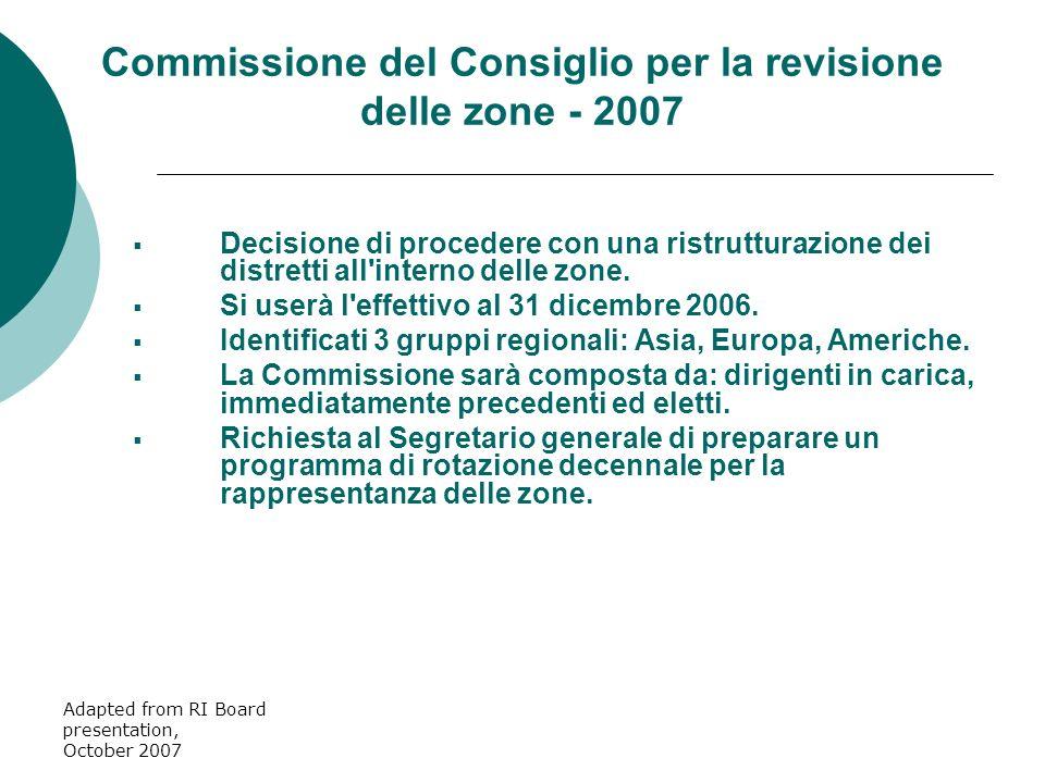 Adapted from RI Board presentation, October 2007 Decisione di procedere con una ristrutturazione dei distretti all interno delle zone.