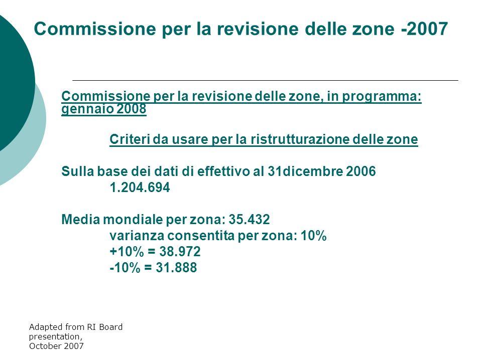 Adapted from RI Board presentation, October 2007 Commissione per la revisione delle zone, in programma: gennaio 2008 Criteri da usare per la ristrutturazione delle zone Sulla base dei dati di effettivo al 31dicembre 2006 1.204.694 Media mondiale per zona: 35.432 varianza consentita per zona: 10% +10% = 38.972 -10% = 31.888 Commissione per la revisione delle zone -2007
