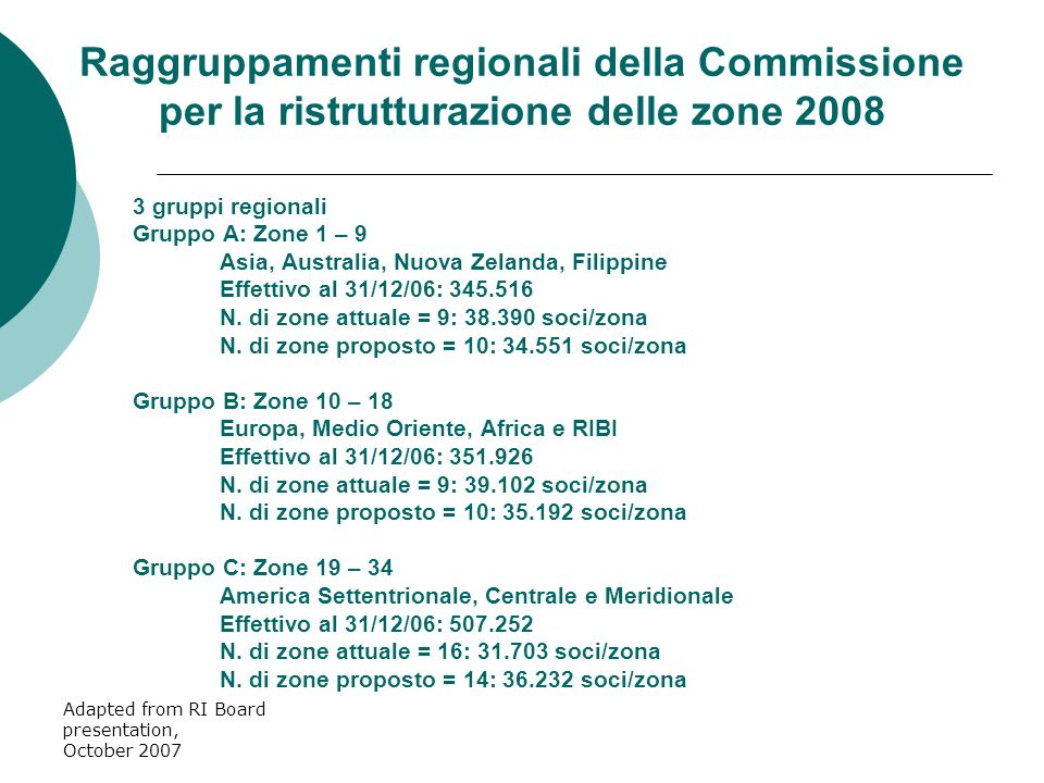 Adapted from RI Board presentation, October 2007 3 gruppi regionali Gruppo A: Zone 1 – 9 Asia, Australia, Nuova Zelanda, Filippine Effettivo al 31/12/06: 345.516 N.