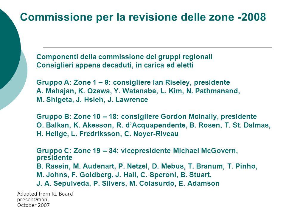 Adapted from RI Board presentation, October 2007 Componenti della commissione dei gruppi regionali Consiglieri appena decaduti, in carica ed eletti Gr