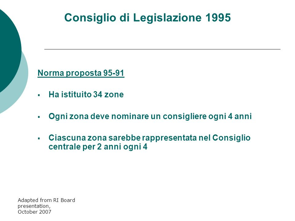 Adapted from RI Board presentation, October 2007 Norma proposta 95-91 Ha istituito 34 zone Ogni zona deve nominare un consigliere ogni 4 anni Ciascuna zona sarebbe rappresentata nel Consiglio centrale per 2 anni ogni 4 Consiglio di Legislazione 1995