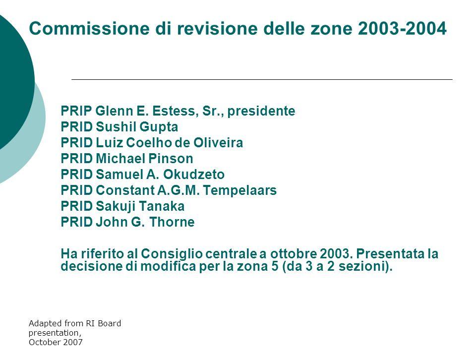 Adapted from RI Board presentation, October 2007 PRIP Glenn E. Estess, Sr., presidente PRID Sushil Gupta PRID Luiz Coelho de Oliveira PRID Michael Pin