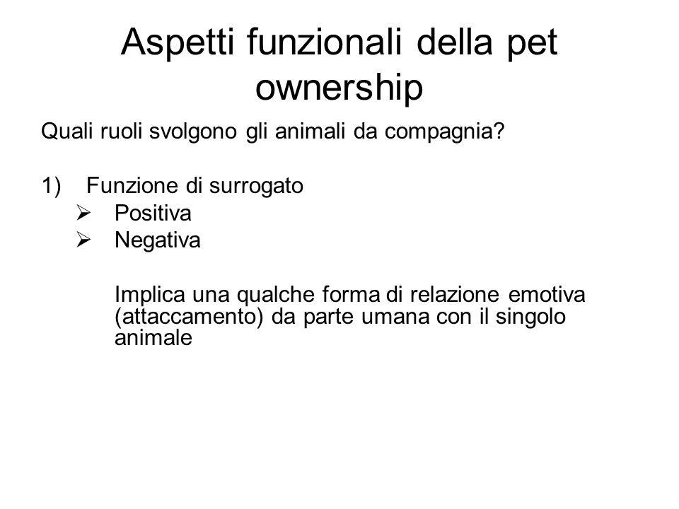 Aspetti funzionali della pet ownership Quali ruoli svolgono gli animali da compagnia? 1)Funzione di surrogato Positiva Negativa Implica una qualche fo