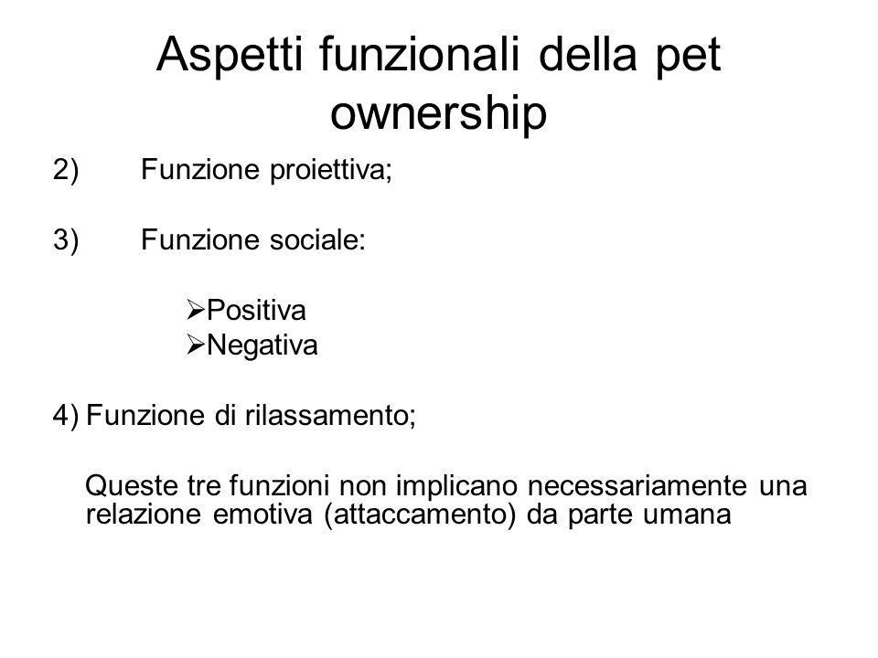Aspetti funzionali della pet ownership 2) Funzione proiettiva; 3) Funzione sociale: Positiva Negativa 4)Funzione di rilassamento; Queste tre funzioni