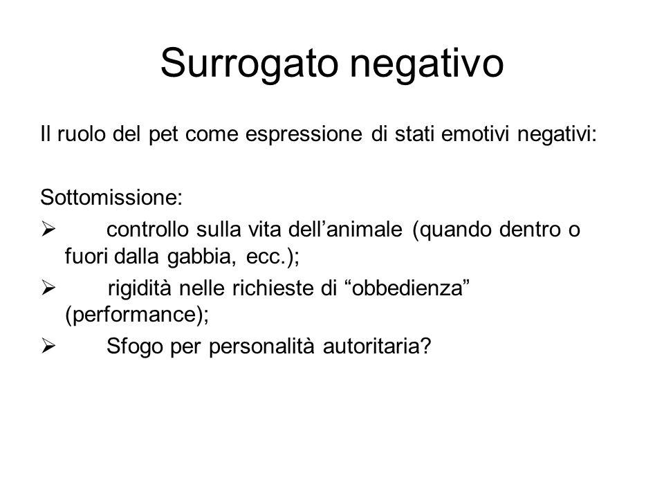 Surrogato negativo Il ruolo del pet come espressione di stati emotivi negativi: Sottomissione: controllo sulla vita dellanimale (quando dentro o fuori