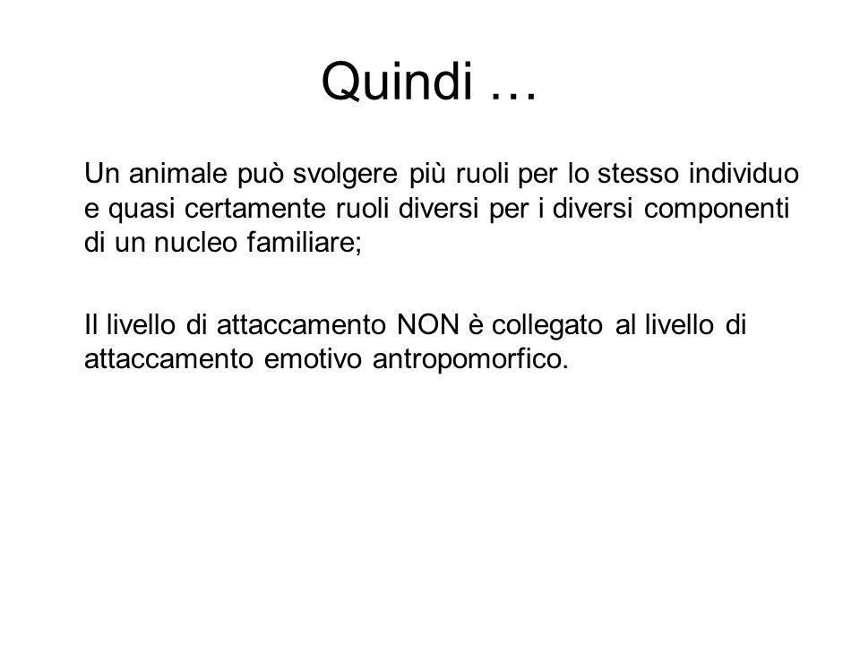 Quindi … Un animale può svolgere più ruoli per lo stesso individuo e quasi certamente ruoli diversi per i diversi componenti di un nucleo familiare; I