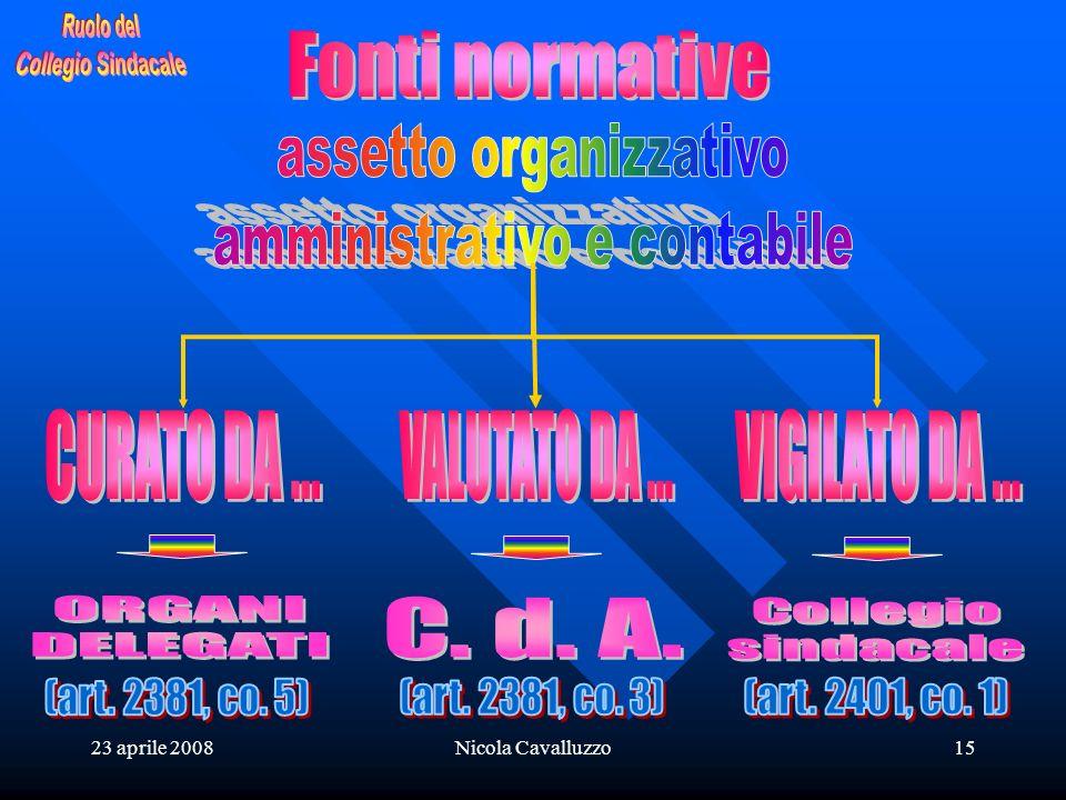 23 aprile 2008Nicola Cavalluzzo15