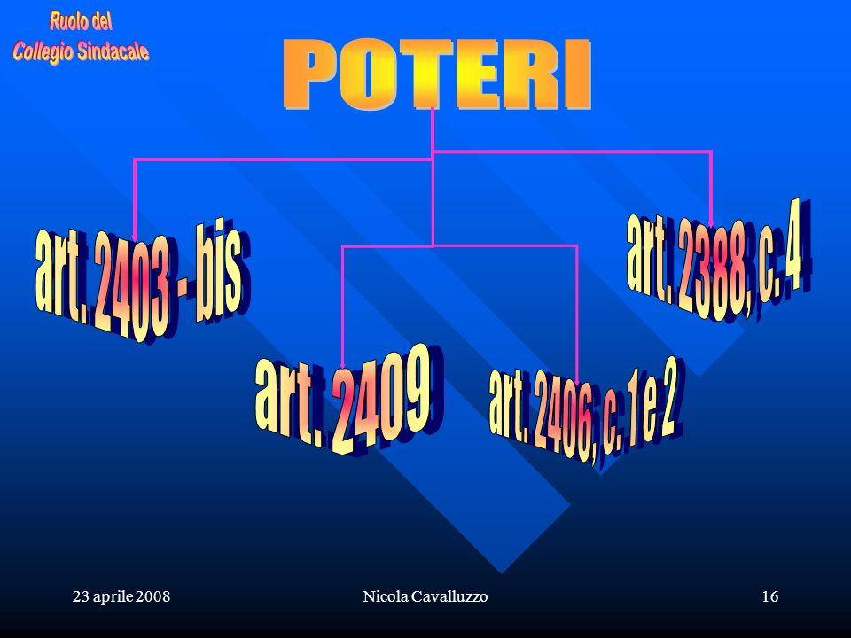 23 aprile 2008Nicola Cavalluzzo16