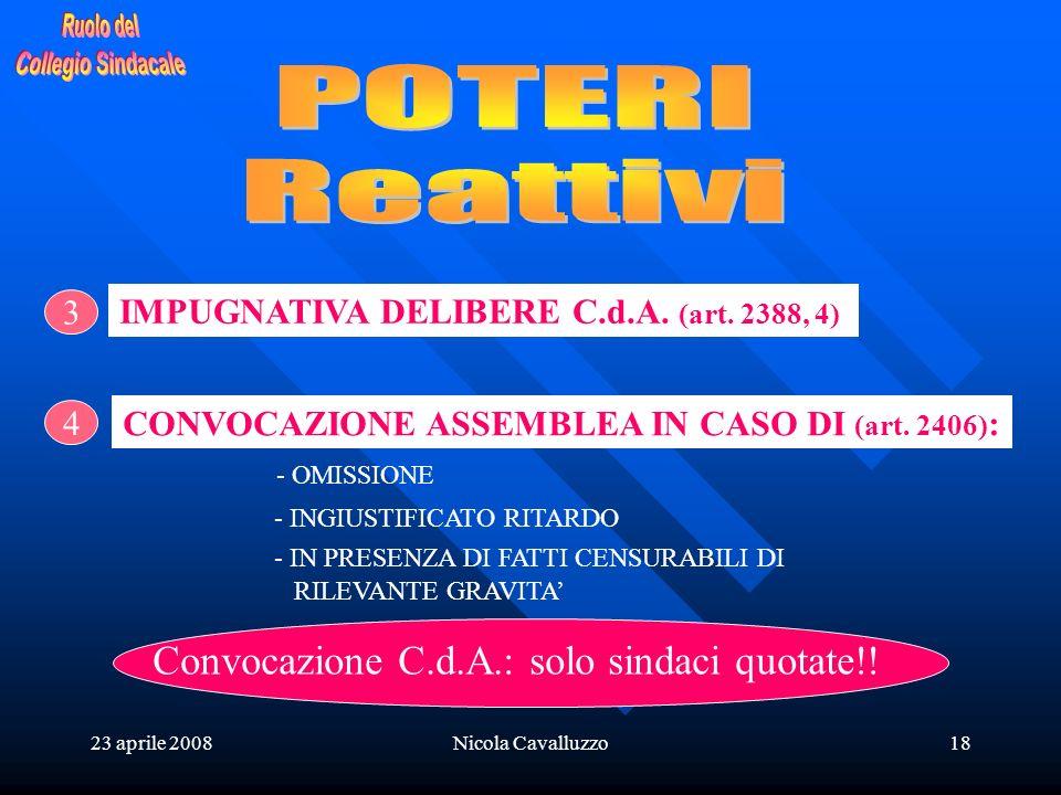 23 aprile 2008Nicola Cavalluzzo18 4 3 IMPUGNATIVA DELIBERE C.d.A. (art. 2388, 4) CONVOCAZIONE ASSEMBLEA IN CASO DI (art. 2406) : Convocazione C.d.A.: