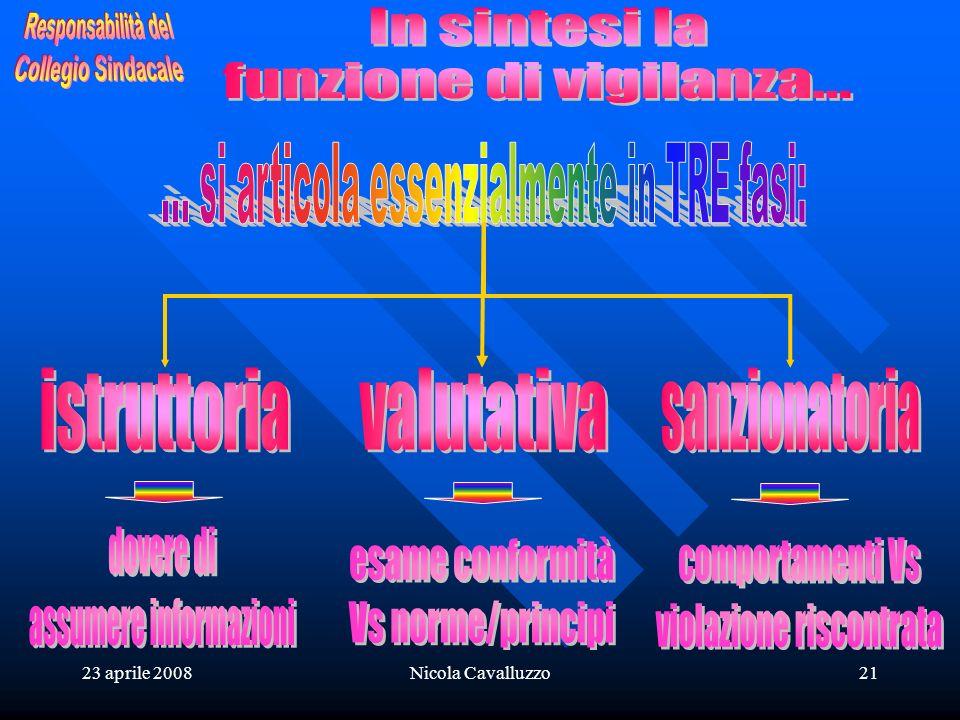 23 aprile 2008Nicola Cavalluzzo21