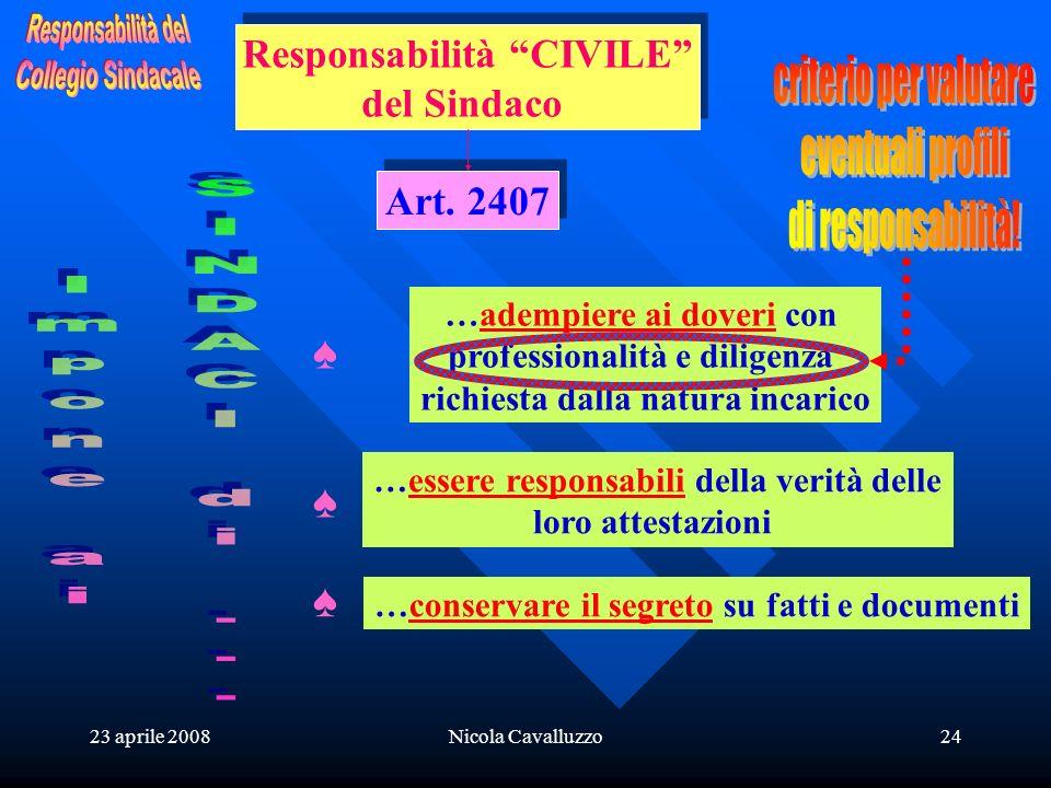 23 aprile 2008Nicola Cavalluzzo24 Responsabilità CIVILE del Sindaco Responsabilità CIVILE del Sindaco Art. 2407 …adempiere ai doveri con professionali