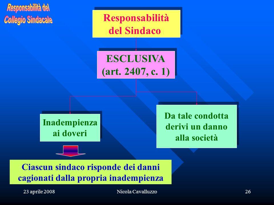 23 aprile 2008Nicola Cavalluzzo26 Responsabilità del Sindaco Responsabilità del Sindaco ESCLUSIVA (art. 2407, c. 1) ESCLUSIVA (art. 2407, c. 1) Inadem