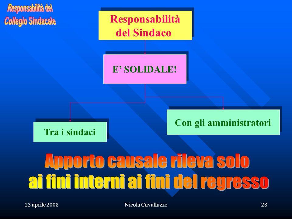 23 aprile 2008Nicola Cavalluzzo28 Responsabilità del Sindaco Responsabilità del Sindaco E SOLIDALE! Tra i sindaci Con gli amministratori