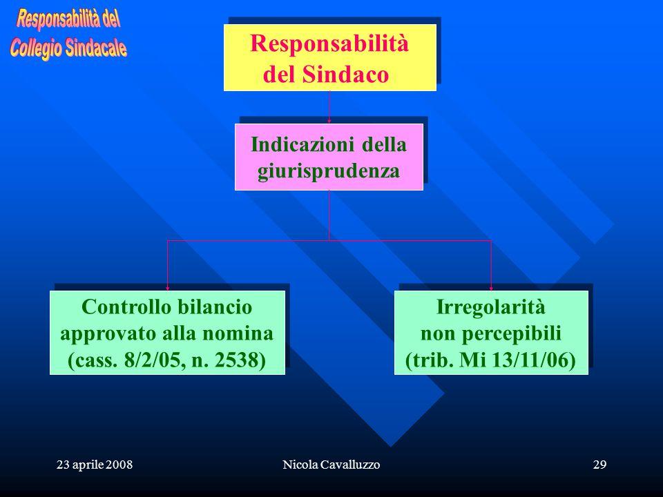 23 aprile 2008Nicola Cavalluzzo29 Responsabilità del Sindaco Responsabilità del Sindaco Indicazioni della giurisprudenza Indicazioni della giurisprude