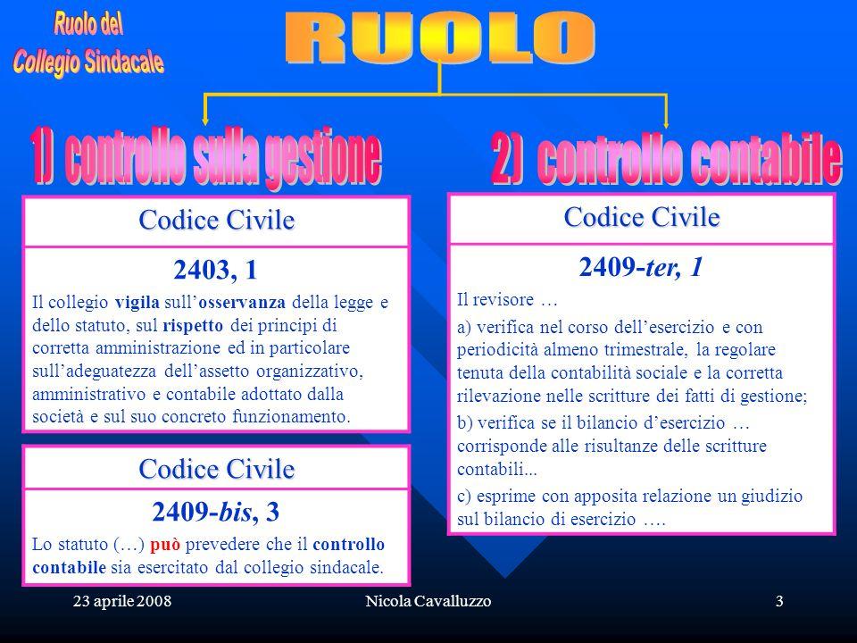 23 aprile 2008Nicola Cavalluzzo3 Codice Civile 2403, 1 Il collegio vigila sullosservanza della legge e dello statuto, sul rispetto dei principi di cor
