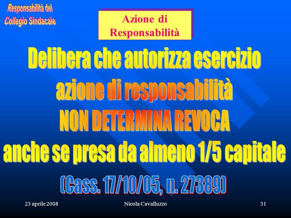 23 aprile 2008Nicola Cavalluzzo31 Azione di Responsabilità Azione di Responsabilità