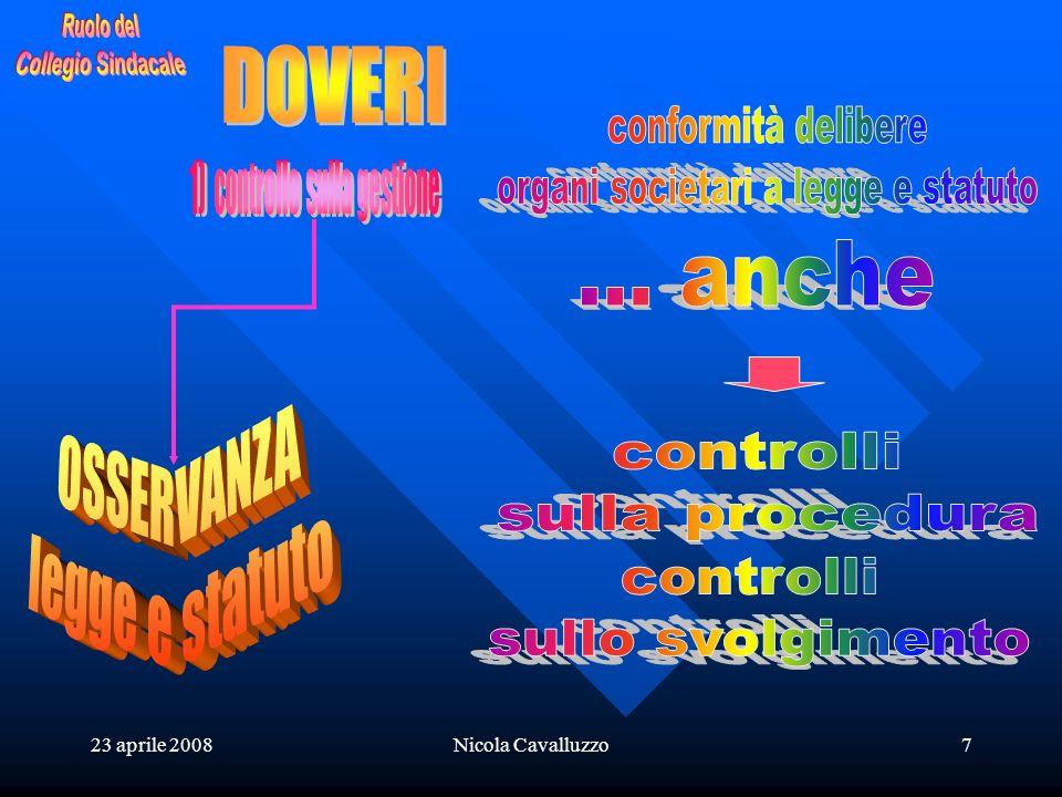 23 aprile 2008Nicola Cavalluzzo7