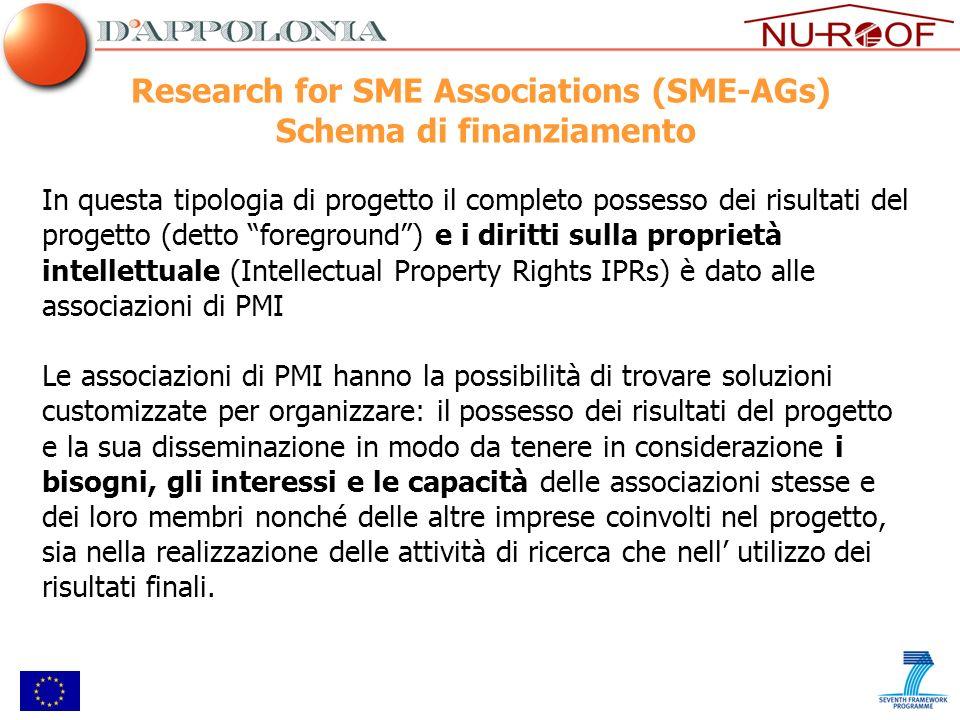 Research for SME Associations (SME-AGs) Schema di finanziamento In questa tipologia di progetto il completo possesso dei risultati del progetto (detto