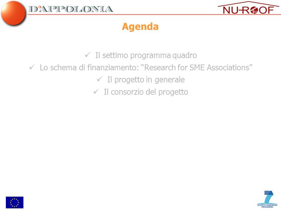 Il settimo programma quadro Lo schema di finanziamento: Research for SME Associations Il progetto in generale Il consorzio del progetto Agenda