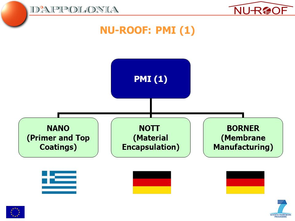PMI (1) NANO (Primer and Top Coatings) NOTT (Material Encapsulation) BORNER (Membrane Manufacturing) NU-ROOF: PMI (1)