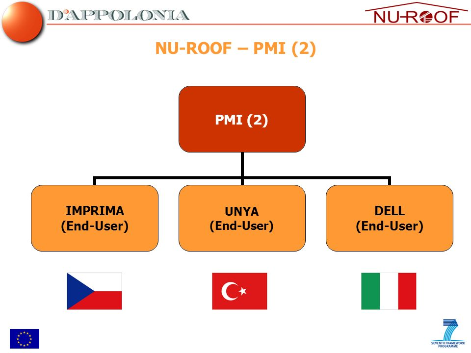 PMI (2) IMPRIMA (End-User) UNYA (End-User) DELL (End-User) NU-ROOF – PMI (2)