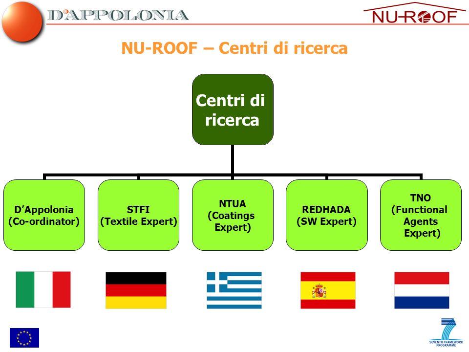 Centri di ricerca DAppolonia (Co-ordinator) STFI (Textile Expert) NTUA (Coatings Expert) REDHADA (SW Expert) TNO (Functional Agents Expert) NU-ROOF –