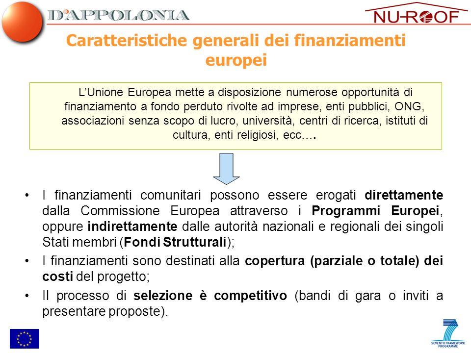 Il 7° Programma Quadro 7 PQ: Rappresenta lacronimo del 7° Programma Quadro della Commissione Europea (EC) indirizzato alla ricerca e allo sviluppo tecnologico (è il principale strumento per finanziare la ricerca in Europa) Durata 2007-2013 Il budget EC per i sette anni è pari a 50,5 miliardi ( 50.521 milioni di Euro) ripartiti in diversi programmi specifici come riportato sotto: –Cooperation 32.413 milioni di Euro –Ideas 7.510 milioni di Euro –People 4,750 milioni di Euro –Capacities 4,097 milioni di Euro –JRC (non-nuclear) 1,751 milioni di Euro –Euratom (fino al 2011) 2,751 milioni di Euro