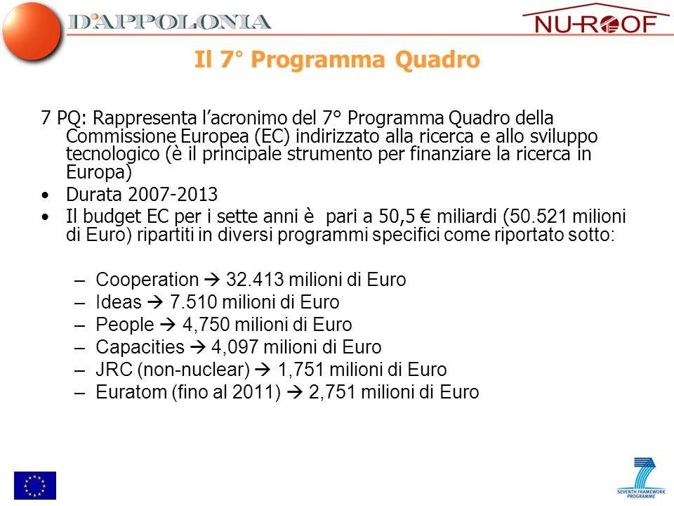 Il 7° Programma Quadro 7 PQ: Rappresenta lacronimo del 7° Programma Quadro della Commissione Europea (EC) indirizzato alla ricerca e allo sviluppo tec