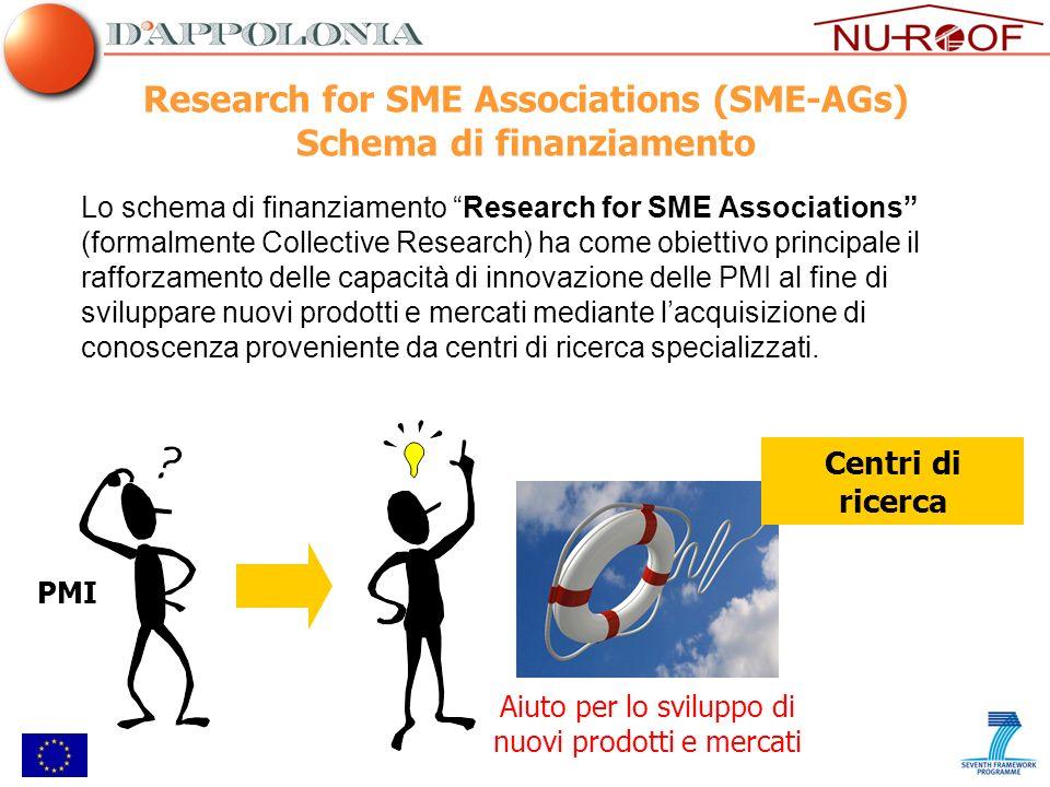 Research for SME Associations (SME-AGs) Schema di finanziamento Le associazioni di PMI ed i loro membri sono i diretti beneficiari del progetto.